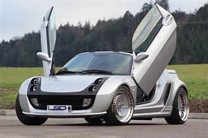 Roadster Smart : opiniones de smart roadster ~ Gottalentnigeria.com Avis de Voitures