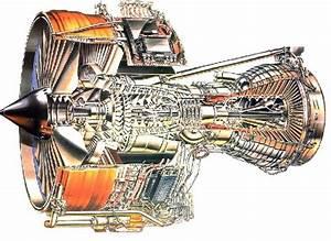Model Aircraft  Rolls