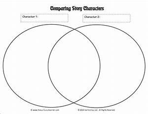 Character Traits  Intermediate