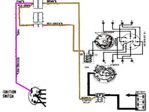 similiar chevy ignition coil wiring keywords 1967 ford mustang ignition coil wiring diagram