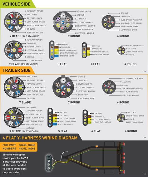 2013 Tacoma Trailer Wiring Harnes Diagram by Kaufman Trailer Wiring Diagram Trailer Wiring Diagram