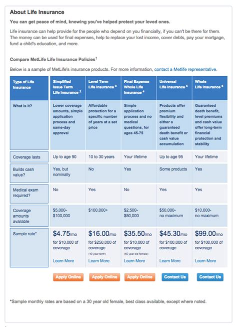 Последние твиты от exide life insurance (@exidelife). Metlife life insurance claims payout - insurance