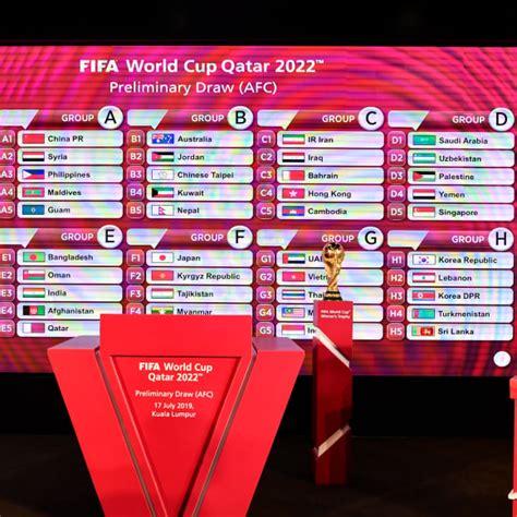 متى تبدا تصفيات كاس العالم 2022، يترقب محبي كرة القدم موعد بدء تصفيات كاس العالم بافراغ الصبر، حيث سيلعب كان العالم القادم في دولة قطر والتي قد ناسشك كبرى دول العالم في الاستضافة لهذه النسخة من الكاس العالمية، ولهذا قد تساءل الكثير من الاشخاص. مجموعات تصفيات كاس العالم 2022 اسيا