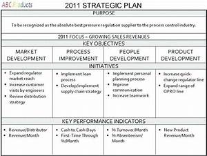 Project Work Plan Templates Strategic Plan Template For Nonprofits Free Large Size