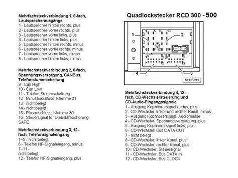 Car Radio Stereo Audio Wiring Diagram Autoradio