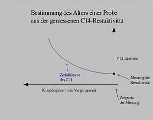 C14 Methode Rechnung : c14 chronologie rekonstruktion ~ Themetempest.com Abrechnung