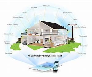 Smart Home Systems : smart home iot philippines inc 63 2 621 6355 ~ Frokenaadalensverden.com Haus und Dekorationen