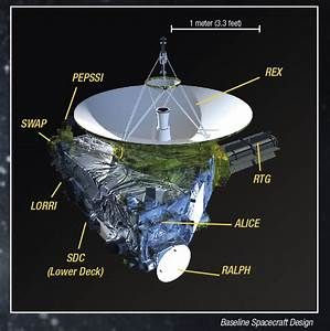 NASA's New Horizons Spacecraft - Pics about space