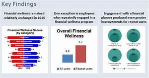 Financial Finesse Study Shows Employees Get Stuck – And ...