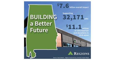 Study Shows Regions Bank Generates 76 Billion Impact On