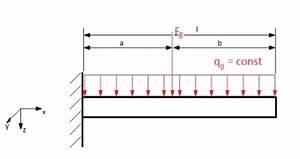 0 Stellen Berechnen : durchbiegung kragarm berechnen metallschneidemaschine ~ Themetempest.com Abrechnung