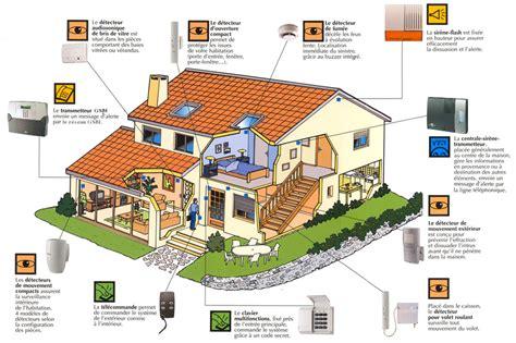 alarme maison sans fil tunisie devis artisan gratuit 224 loire soci 233 t 233 juorxu