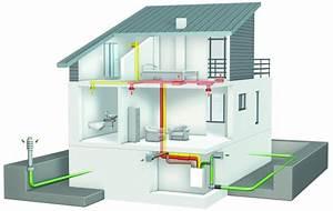 Lüftungsanlage Mit Wärmerückgewinnung : l ftungsanlage mit w rmer ckgewinnung energiesparen und frischluft ~ Orissabook.com Haus und Dekorationen