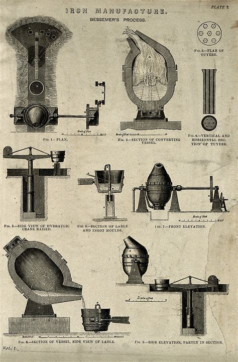 File:Iron; various machines involved in the Bessemer