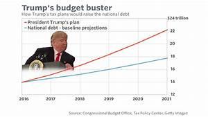 National Debt Chart Under Obama President Trump Would Send The National Debt Soaring