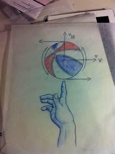 6  Physics Tattoos Designs