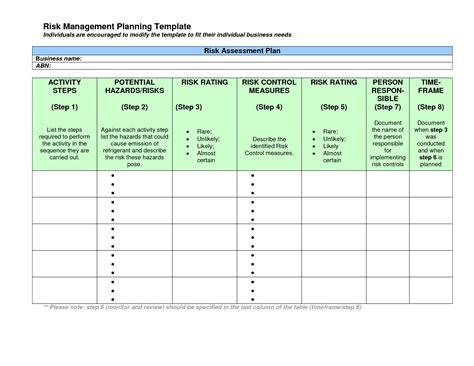 plan am駭agement cuisine risk management plan etame mibawa co