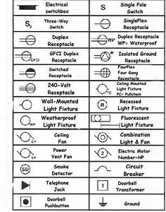 Electrical Symbols For Blueprints In 2019
