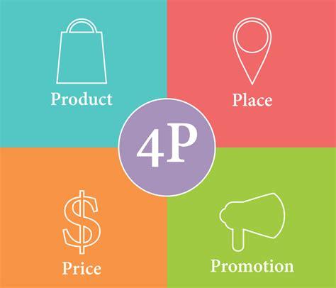 And Marketing - estrategias marketing vs los objetivos negocio