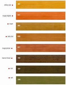 lasure bois naturelle exterieur quotintemperiequot donnos a With lasure couleur bois exterieur