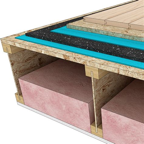 soundproofing wooden floors serena underlay soundproof your floor with tested results
