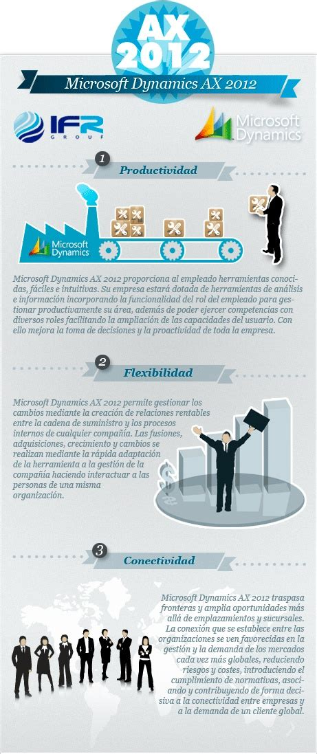 Ms Digital Marketing by Microsoft Dynamics Ax 2012 Productividad Flexibilidad Y