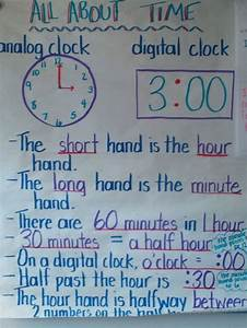 Elapsed Time Third Gradereading
