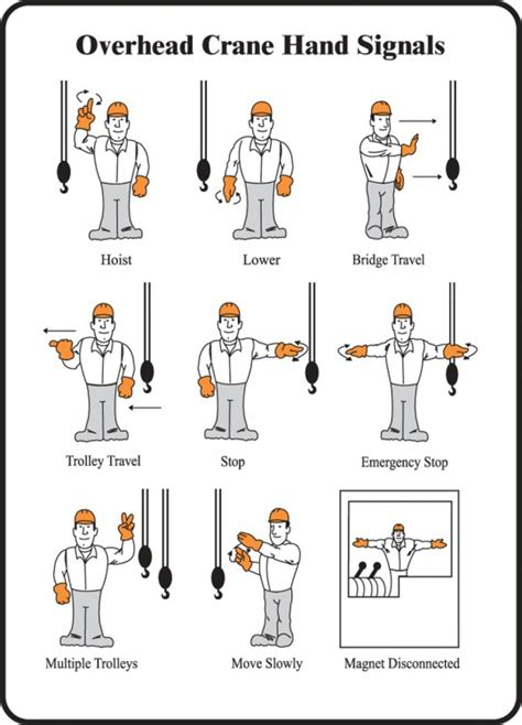 overhead crane hand signals safety label leqm