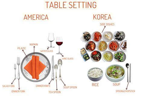 Napkin Table Setting