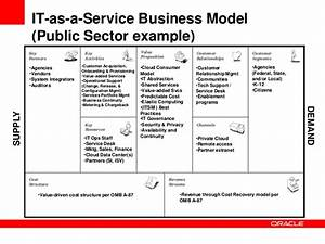 it as a service cloud computing and the evolving role of With it service cost model template