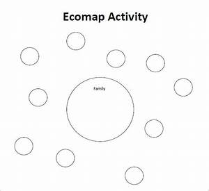 ecomap template 7 free pdf download With free ecomap template for word