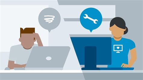 help desk customer service it service desk customer service fundamentals