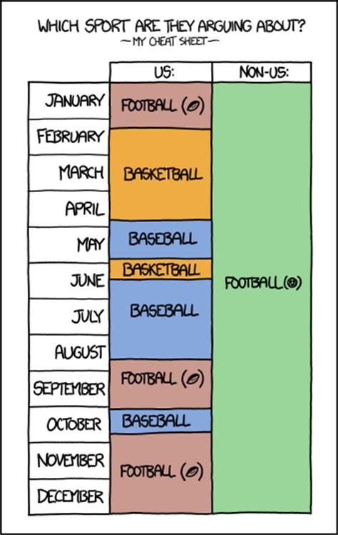 sports cheat sheet explain xkcd