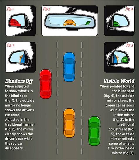 car mirror blind spot   myths worth questioning