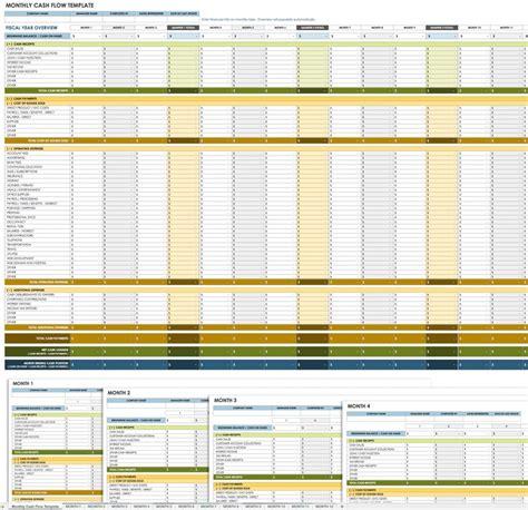 Flow Statement Template Free Flow Statement Templates Smartsheet