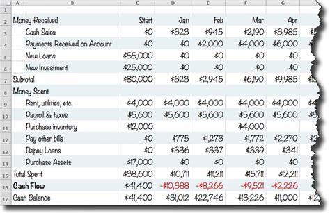 cash flow statement template spreadsheet