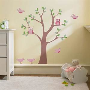 Simple painting room decor decosee