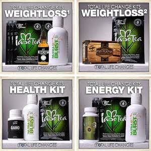 Total Life Changes Products Kits