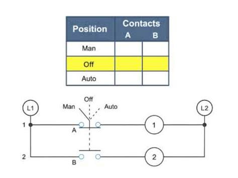 Selector Switches Contacts Diagram What They