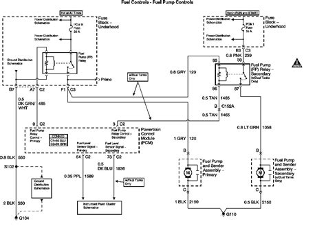 2003 Chevy Silverado Electrical Diagram by What Should I Look For To Get The Second Fuel Tank Rear