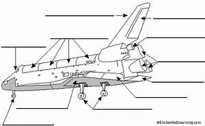 Label the Space Shuttle Diagram #2 - EnchantedLearning.com