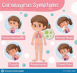 Diagram Showing Coronavirus With Different Symptoms Stock