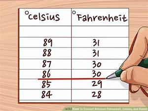 6 Ways to Convert Between Fahrenheit, Celsius, and Kelvin