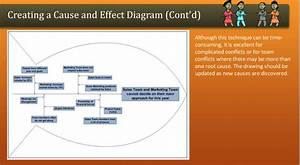 Creating A Cause And Effect Diagram  Cont U0026 39 D