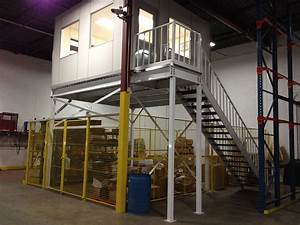 Warehouse, Storage, Systems