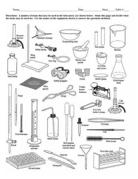 lab equipment list with pictures download
