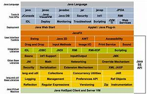 Jdk 8 Early Access Developer Documentation Updates