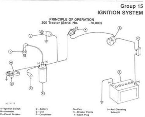 1977 Deere 300 Garden Tractor Wiring Diagram by Deere 300 Garden Tractor Wiring Diagram