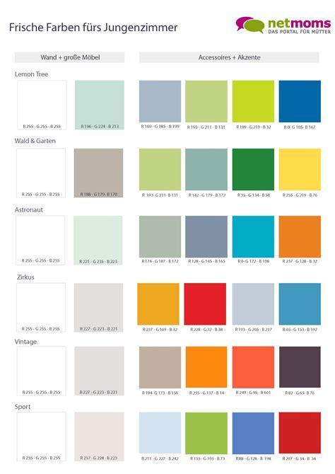 Passende Farbe Zu Grau by Kinderzimmer Farben Farben Sch 246 N Kombinieren Netmoms De