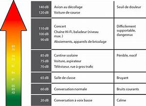 Isolation Phonique Fenetre : isolation phonique la fen tre pour s 39 isoler du bruit ~ Premium-room.com Idées de Décoration